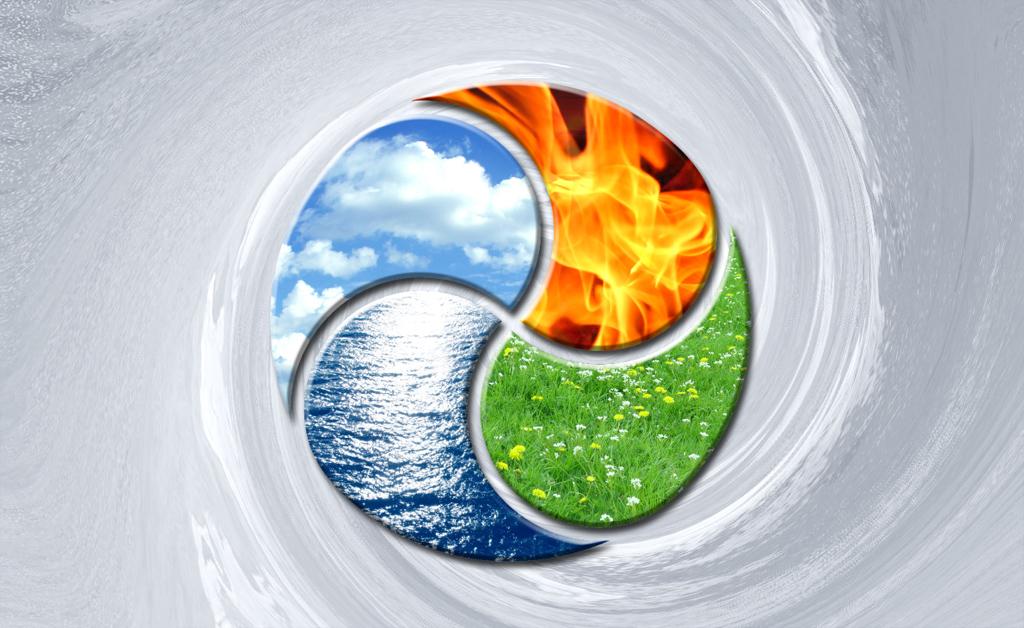 Vier elementare Formkräfte formulieren Yin und Yang | Four fundamental forces form Y & Y